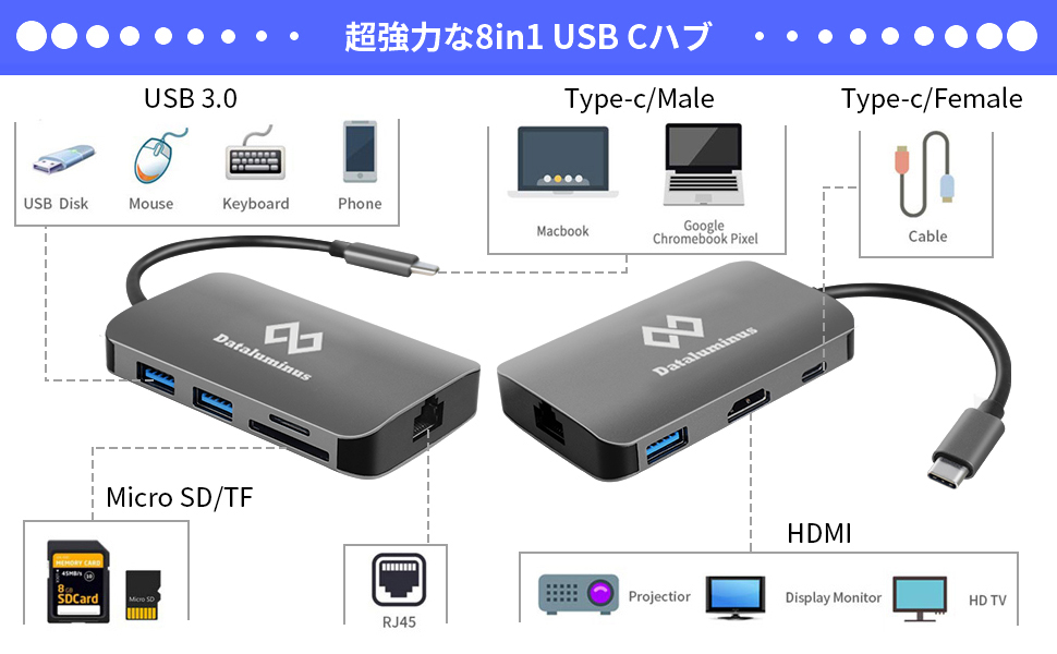DATALUMINUS USB3.0 Type-C ハブ 8ポートがさらに半額!