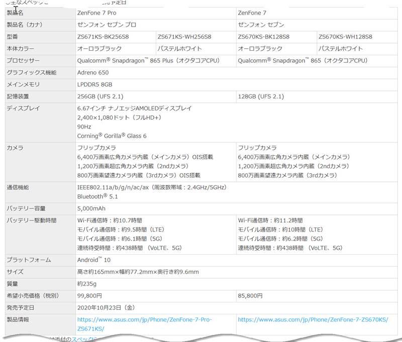 「ZenFone 7 Pro」および「ZenFone 7」